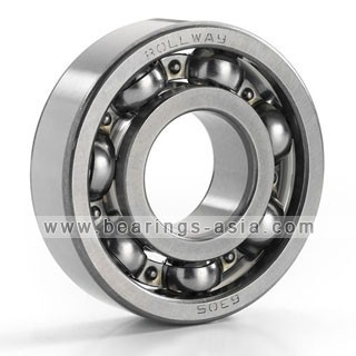 Deep Groove Ball Bearings 2